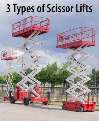 2019 Average Scissor Lift Prices (New, Used, Rental or Lease