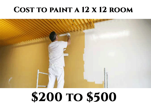 Cost to Paint 12 x 12 room