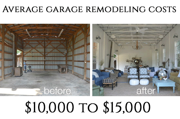 Before And After Garage Remodel Costs
