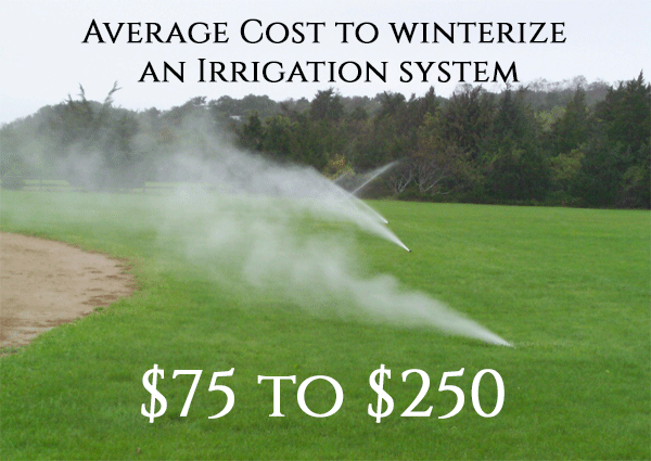 2020 Average Cost To Winterize A Sprinkler System Actual Prices