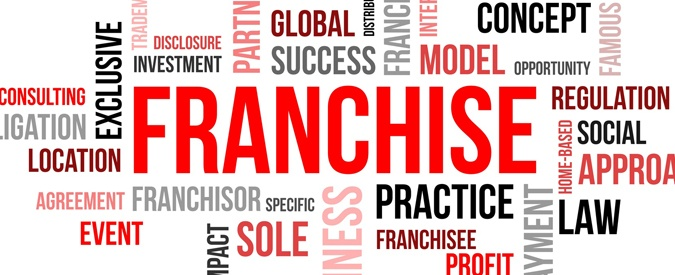 Image result for Licensing and Franchising
